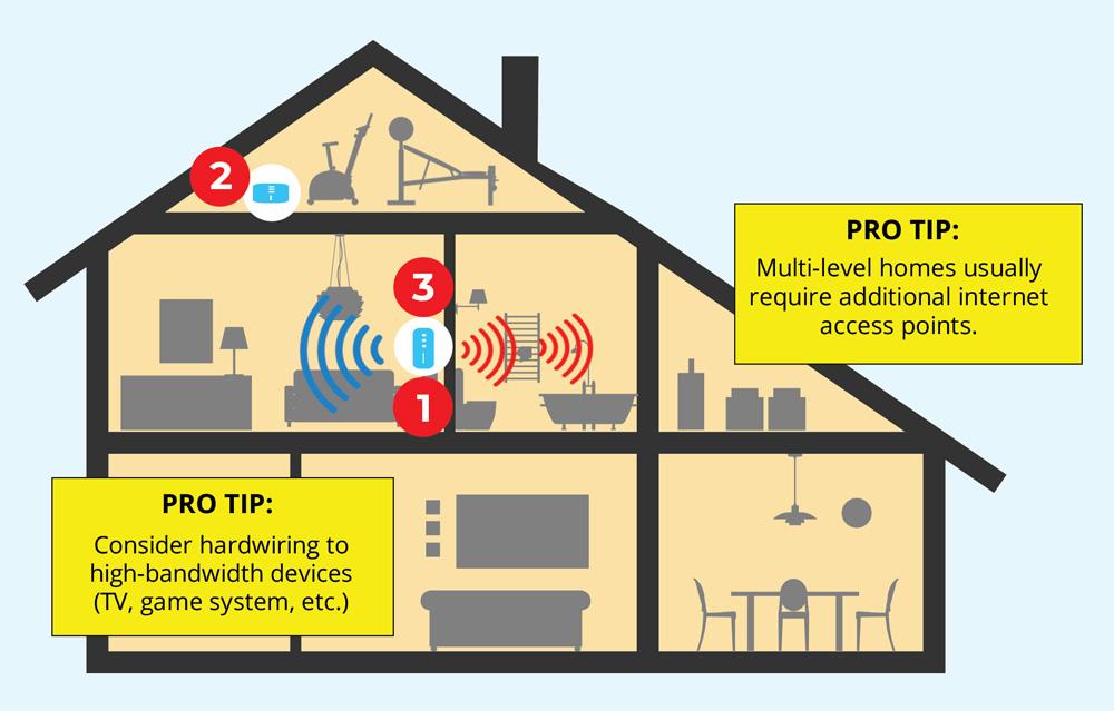 wifi-house-2