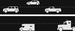Bandwidth- Highway Analogy